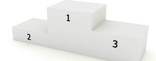 ranking ubezpieczenia OC