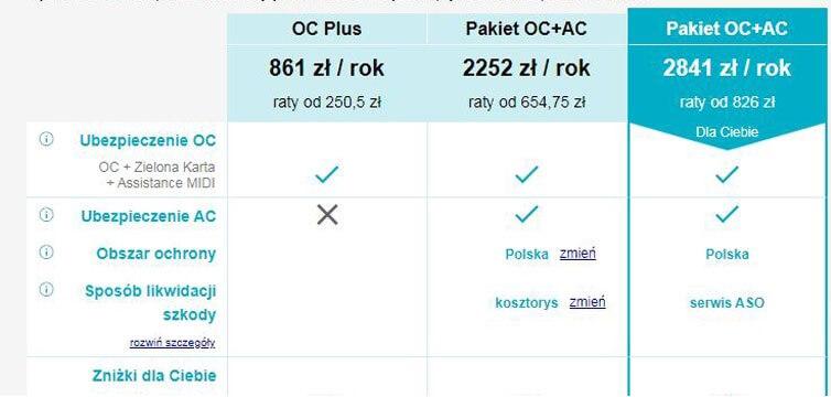 Kalkulator OC AXA