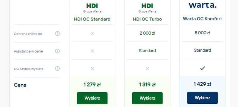 Kalkulator OC HDI